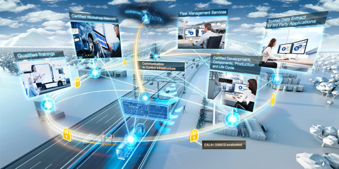 Smart2 tachograf
